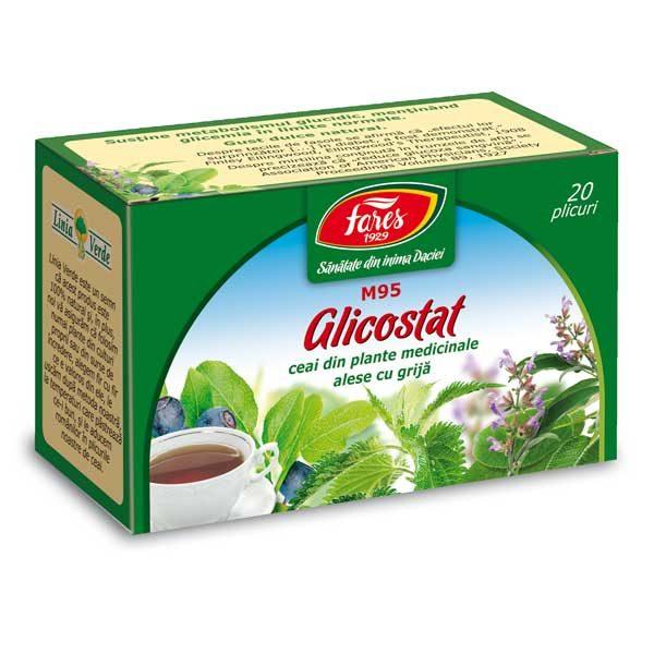 Ceai Glicostat (Diabet) 20dz FARES