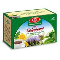 Ceai Colesterol Fares 20dz