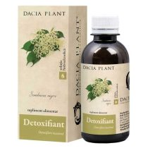 Detoxifiant Dacia Plant 200ml